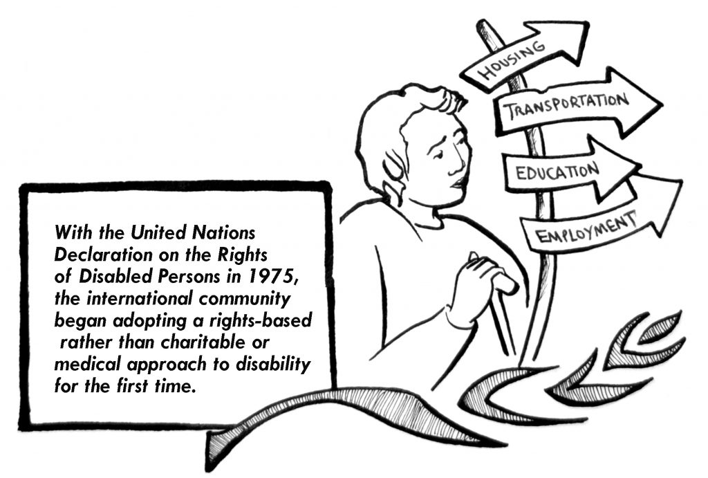 Image has text describing the history of disability rights.  Pictured is a person next to a sign post with 4 arrows pointing in different directions. The four arrows read: housing, transportation, education and employment.