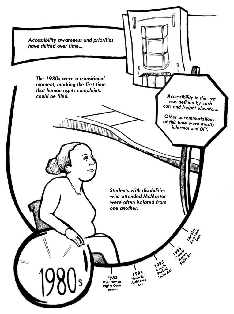 Image of a person using an assistive device sitting at the beginning of a historical timeline.  The timeline describes how accessibility awareness and priorities have shifted over time.